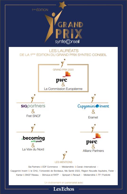 Syntec Conseil_Grand Prix_Palmarès 2020